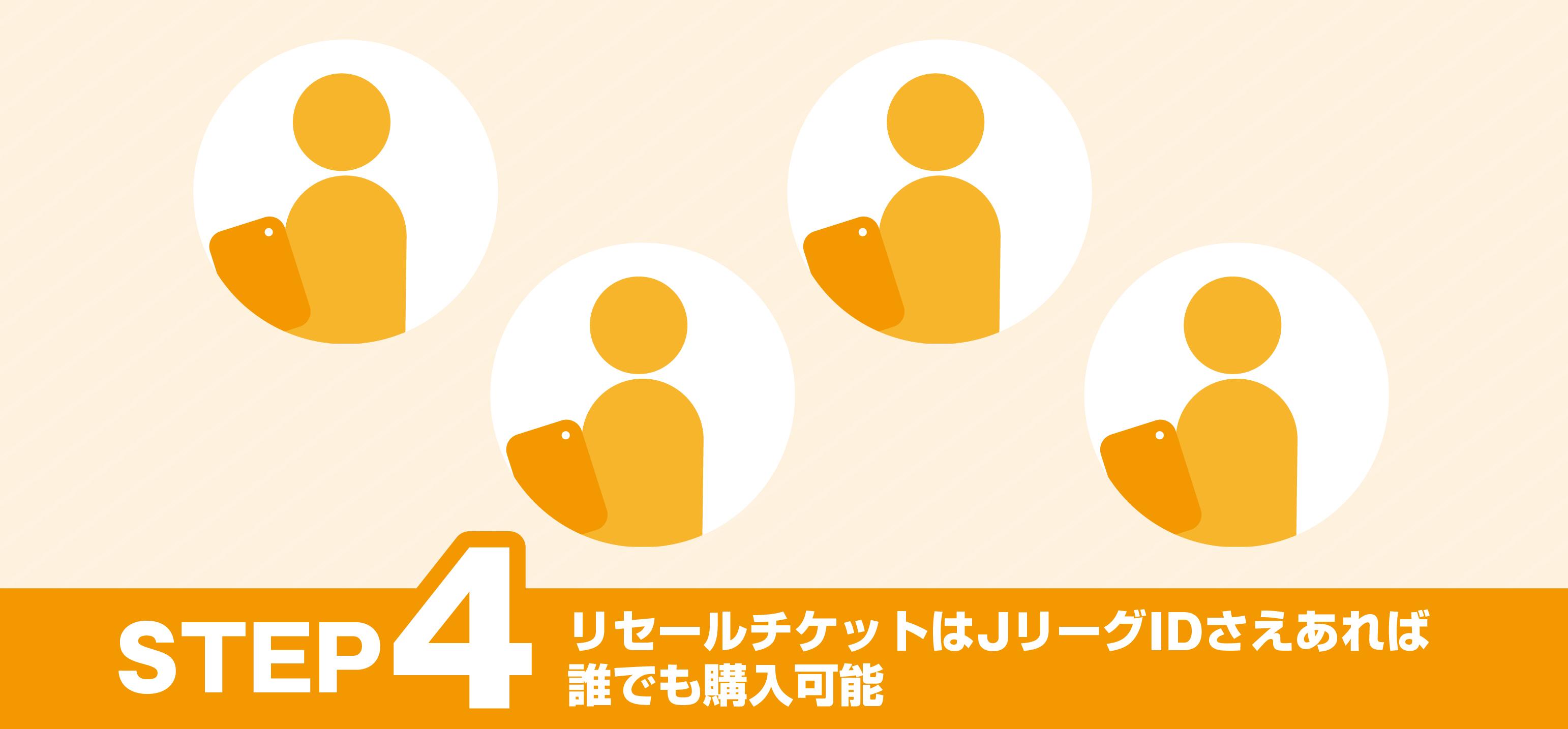 STEP4 リセールチケットはJリーグIDさえあればだれでも購入可能