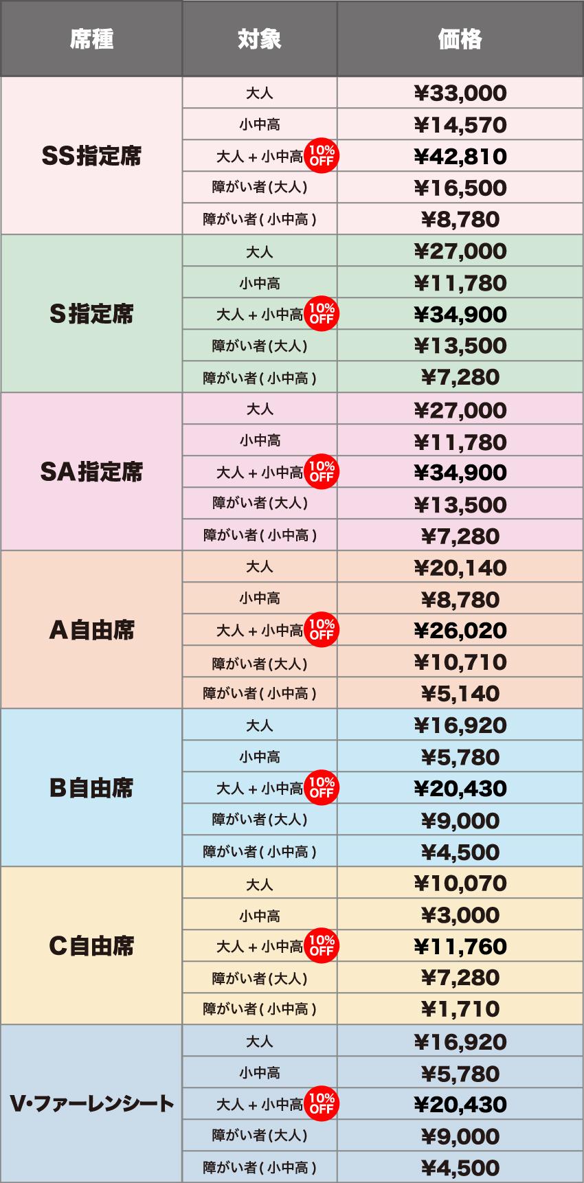 SEASON SEAT料金表