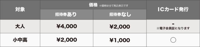 シルバー価格表