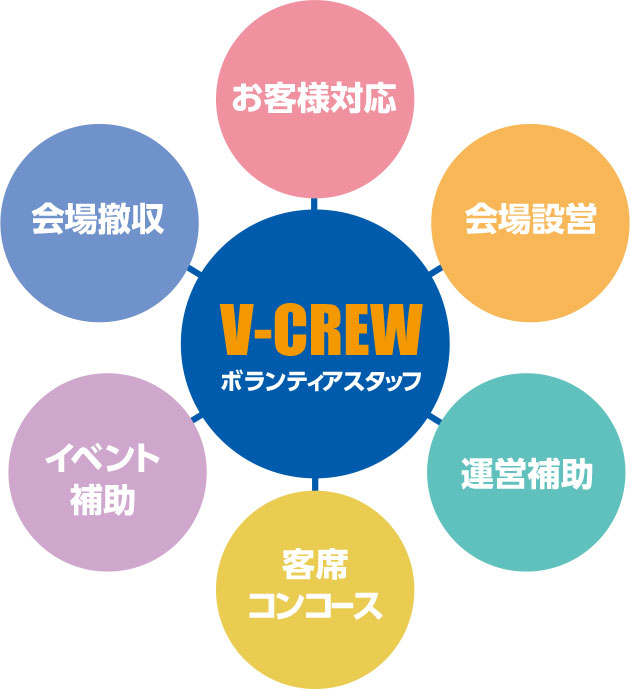 V-CREW ボランティア