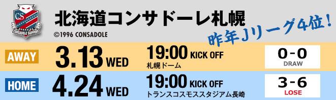 vs北海道コンサドーレ札幌 3月13日 WED 0-0 draw 4月25日 WED 3-6 lose